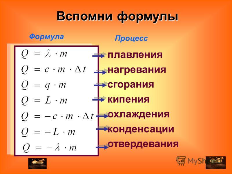 Формула Процесс плавления нагревания сгорания кипения охлаждения конденсации отвердевания Вспомни формулы