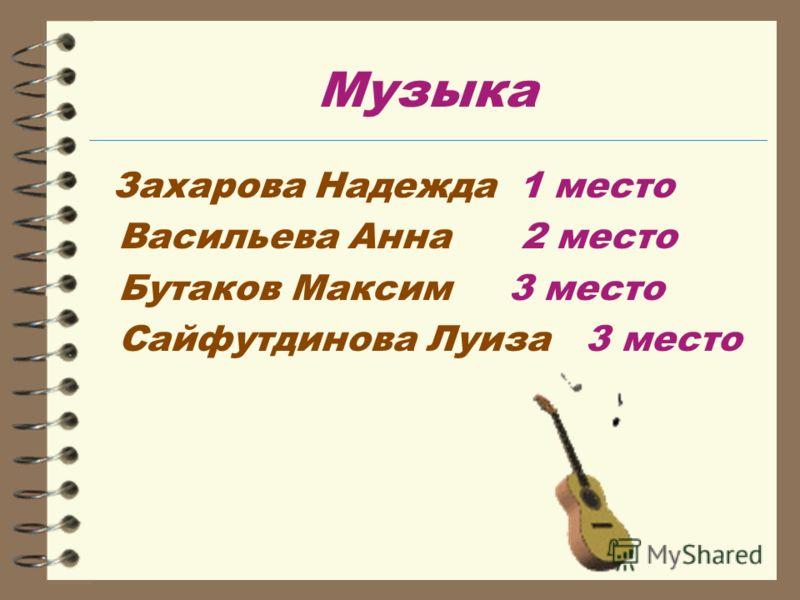 Музыка Захарова Надежда 1 место Васильева Анна 2 место Бутаков Максим 3 место Сайфутдинова Луиза 3 место
