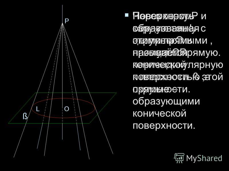 L Рассмотрим окружность L с с с с центром О и прямую ОР перпендикулярную к плоскостиß этой окружности. O ß Р Через точку Р и каждую точку окружности проведём прямую. Поверхность образованная этими прямыми, называется конической поверхностью,а прямые