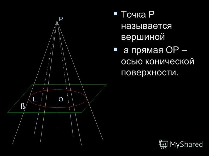 L O ß Р Точка Р называется вершиной Точка Р называется вершиной а прямая ОР – осью конической поверхности. а прямая ОР – осью конической поверхности.