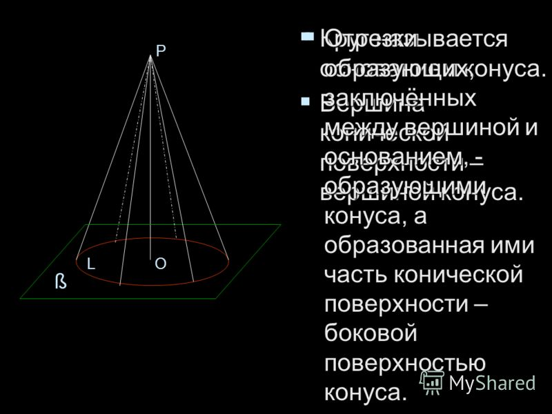 L O ß Р Круг называется основанием конуса. Круг называется основанием конуса. Вершина конической поверхности – вершиной конуса. Вершина конической поверхности – вершиной конуса. Отрезки образующих, заключённых между вершиной и основанием, - образующи