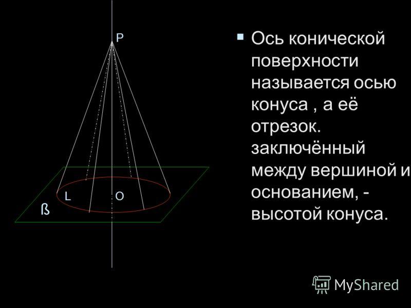 L O ß Р Ось конической поверхности называется осью конуса, а её отрезок. заключённый между вершиной и основанием, - высотой конуса. Ось конической поверхности называется осью конуса, а её отрезок. заключённый между вершиной и основанием, - высотой ко