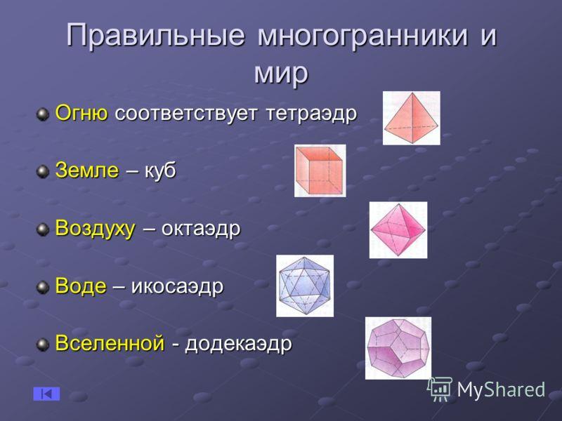 Правильные многогранники и мир Огню соответствует тетраэдр Земле – куб Воздуху – октаэдр Воде – икосаэдр Вселенной - додекаэдр