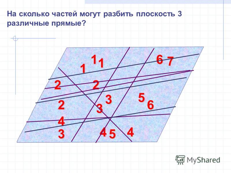 На сколько частей могут разбить плоскость 3 различные прямые?12 3 4 1 2 3 4 56 71 2 3 4 5 6