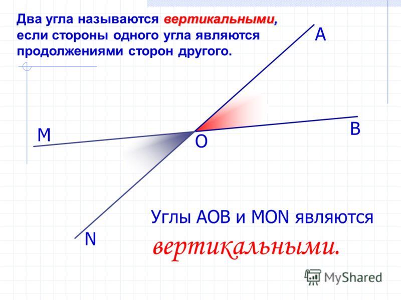 вертикальными, Два угла называются вертикальными, если стороны одного угла являются продолжениями сторон другого. О А В М N Углы АОВ и МОN являются вертикальными.