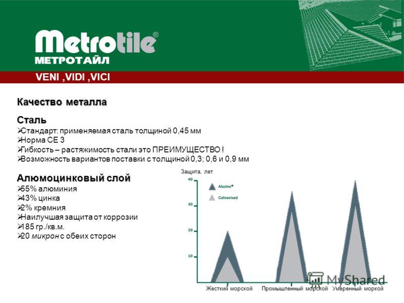 Качество металла Сталь Стандарт: применяемая сталь толщиной 0,45 мм Норма СЕ 3 Гибкость – растяжимость стали это ПРЕИМУЩЕСТВО ! Возможность вариантов поставки с толщиной 0,3; 0,6 и 0,9 мм Алюмоцинковый слой 55% алюминия 43% цинка 2% кремния Наилучшая