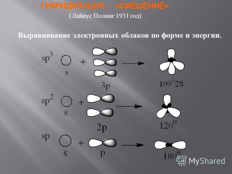ГИБРИДИЗАЦИЯ – «СМЕШЕНИЕ» ( Лайнус Полинг 1931 год) Выравнивание электронных облаков по форме и энергии.
