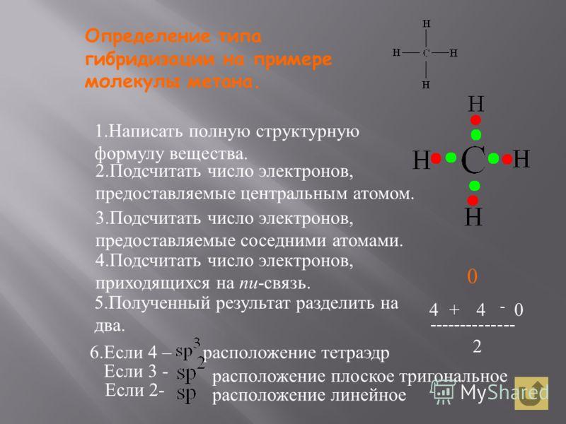 Определение типа гибридизации на примере молекулы метана. 1.Написать полную структурную формулу вещества. 2.Подсчитать число электронов, предоставляемые центральным атомом. 3.Подсчитать число электронов, предоставляемые соседними атомами. 4.Подсчитат