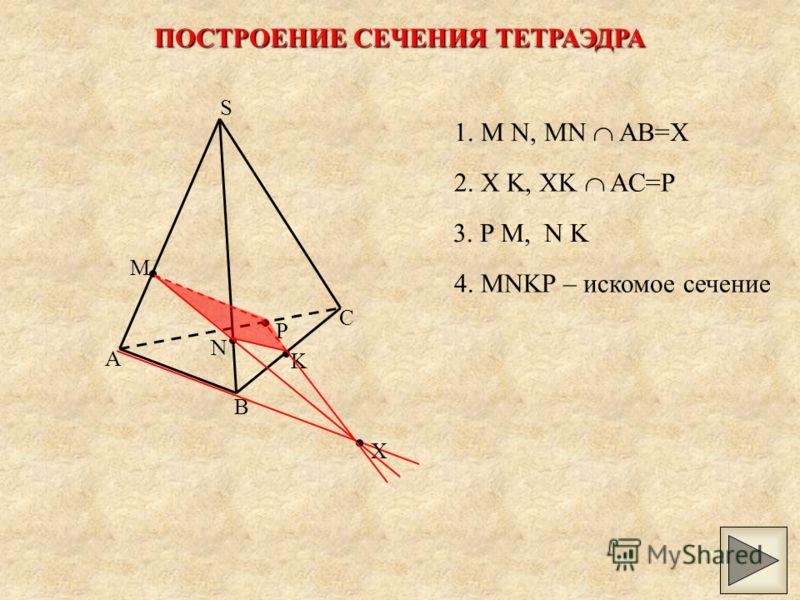 НАХОЖДЕНИЕ ТОЧКИ ПЕРЕСЕЧЕНИЯ ПРЯМОЙ С ПЛОСКОСТЬЮ ГРАНИ M AB C D A1A1 B1B1 C1C1 D1D1 X A B C S R L Y