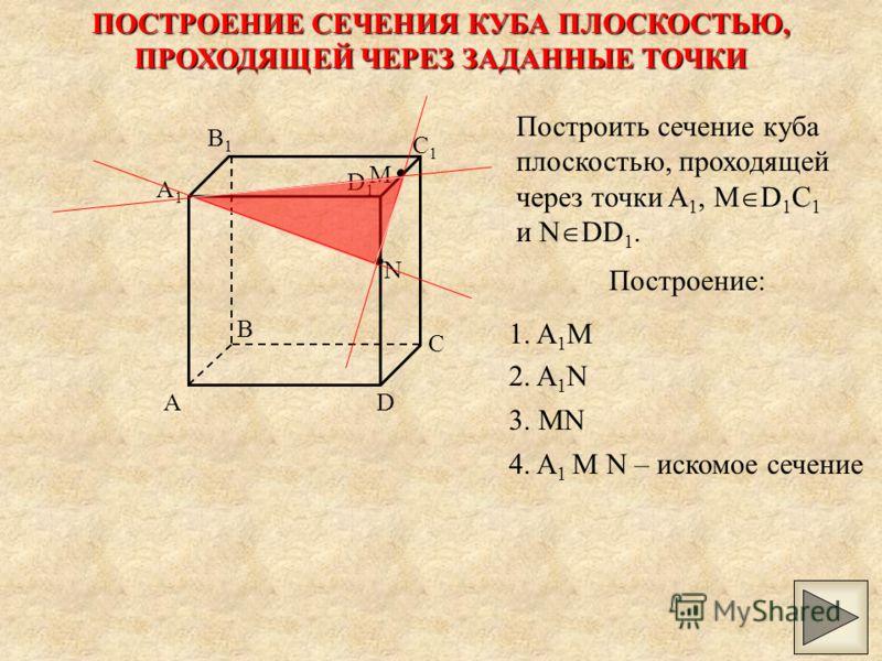 ПОСТРОЕНИЕ СЕЧЕНИЯ ТЕТРАЭДРА A B C S K N M 1. M N, MN AВ=X 2. X K, XK AС=P 3. P M, N K 4. MNKP – искомое сечение X P