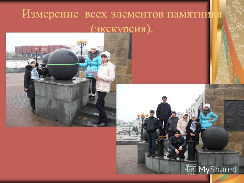 Измерение всех элементов памятника (экскурсия).
