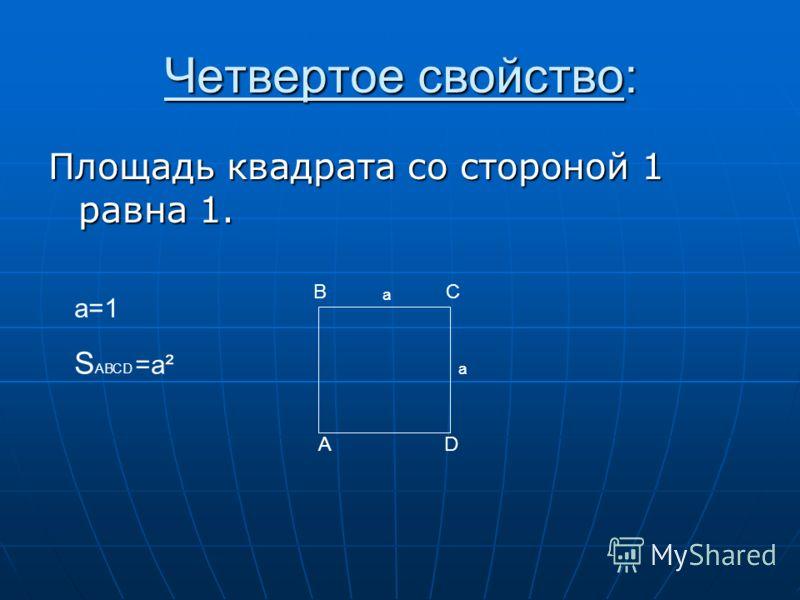 Четвертое свойство: Площадь квадрата со стороной 1 равна 1. А ВС D а а S АВСD =a² а=1