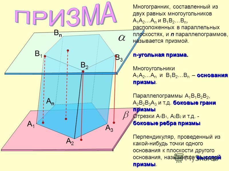 составлен из восьми треугольников. Многоугольники, из которых составлен многогранник, называютсягранями. ребрами, вершинами Стороны граней называются ребрами, а концы ребер – вершинами. диагональю Отрезок, соединяющий две вершины, не принадлежащие од