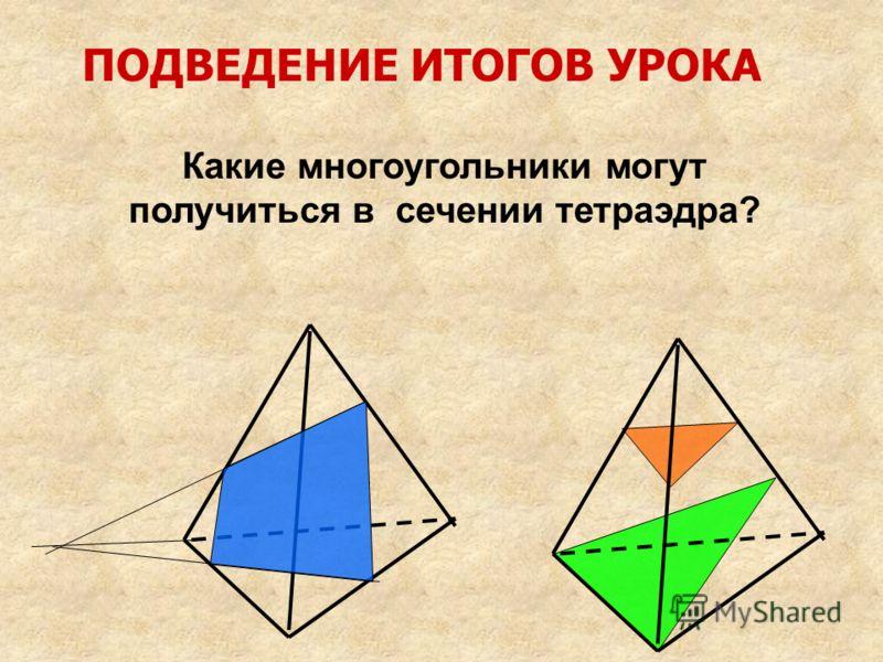 ПОДВЕДЕНИЕ ИТОГОВ УРОКА Какие многоугольники могут получиться в сечении тетраэдра?