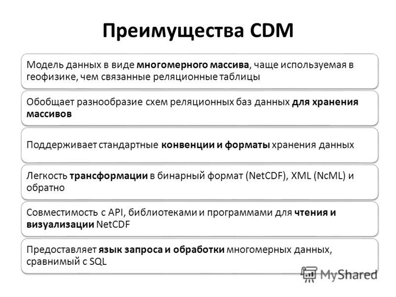 Преимущества CDM Модель данных в виде многомерного массива, чаще используемая в геофизике, чем связанные реляционные таблицы Обобщает разнообразие схем реляционных баз данных для хранения массивов Поддерживает стандартные конвенции и форматы хранения