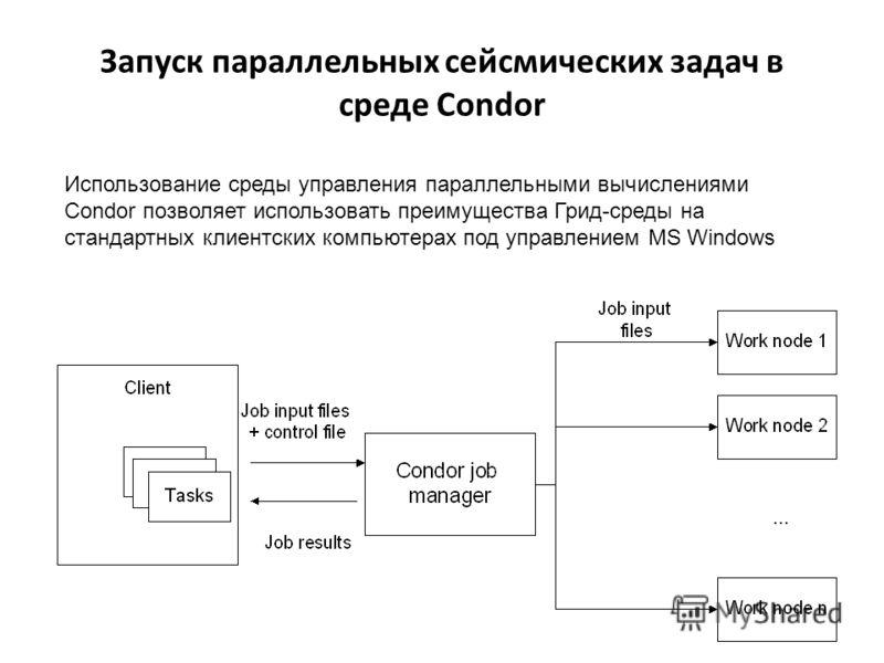 Запуск параллельных сейсмических задач в среде Condor Использование среды управления параллельными вычислениями Condor позволяет использовать преимущества Грид-среды на стандартных клиентских компьютерах под управлением MS Windows