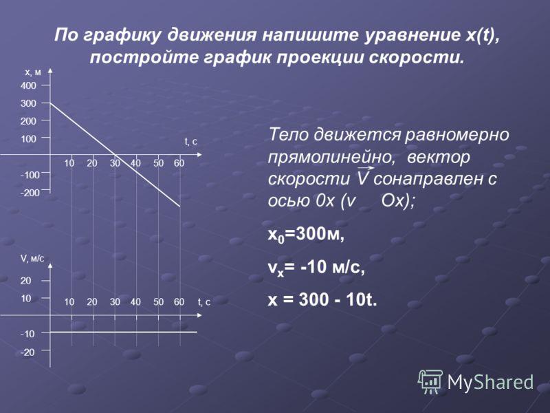 По графику движения напишите уравнение x(t), постройте график проекции скорости. 400 300 200 100 -100 -200 10 20 30 40 50 60 20 10 -10 -20 10 20 30 40 50 60 Тело движется равномерно прямолинейно, вектор скорости V сонаправлен с осью 0x (v Ox); х 0 =3