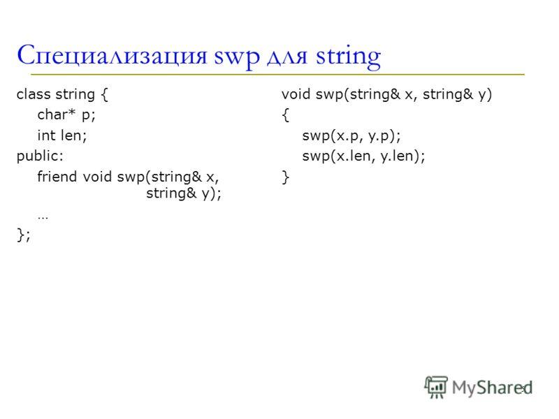 Специализация swp для string class string { char* p; int len; public: friend void swp(string& x, string& y); … }; void swp(string& x, string& y) { swp(x.p, y.p); swp(x.len, y.len); } 5