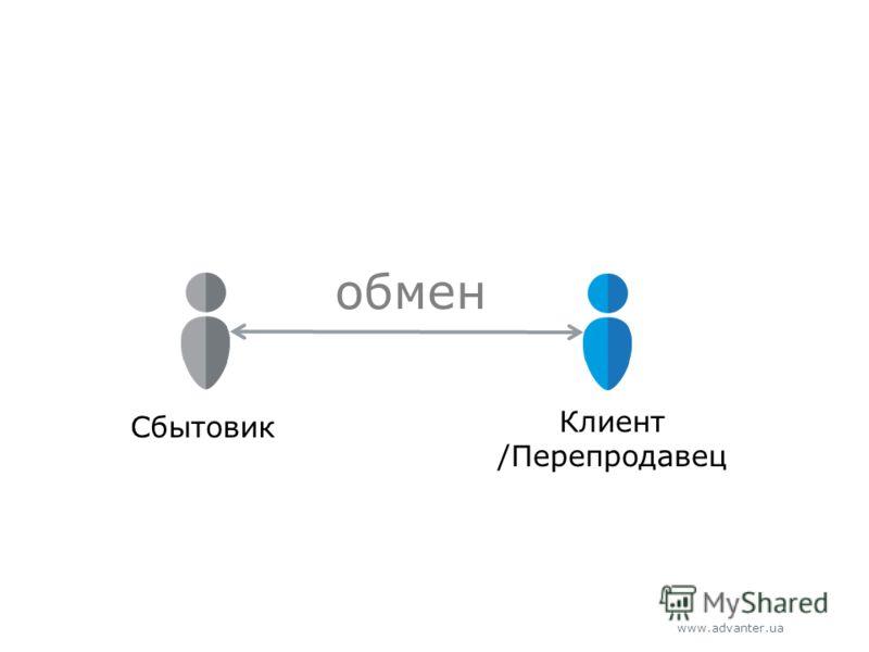www.advanter.ua обмен Сбытовик Клиент /Перепродавец