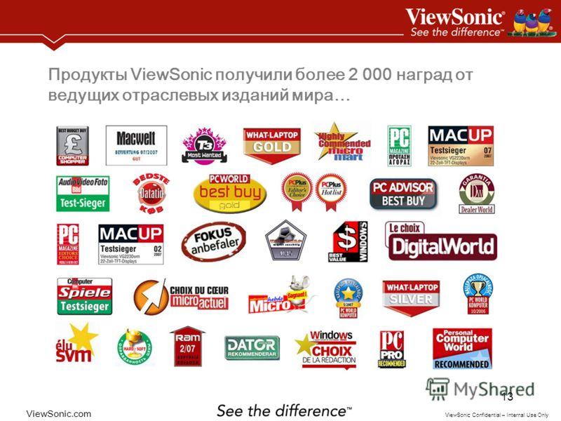 ViewSonic.com ViewSonic Confidential – Internal Use Only 13 Продукты ViewSonic получили более 2 000 наград от ведущих отраслевых изданий мира…
