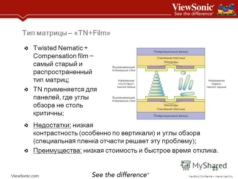 ViewSonic.com ViewSonic Confidential – Internal Use Only 23 Тип матрицы – «TN+Film» Twisted Nematic + Compensation film – самый старый и распространенный тип матриц; TN применяется для панелей, где углы обзора не столь критичны; Недостатки: низкая ко