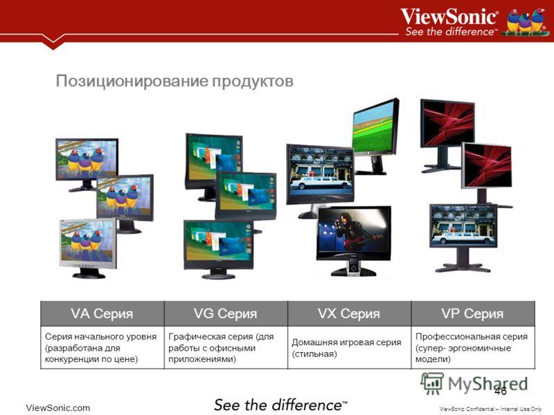 ViewSonic.com ViewSonic Confidential – Internal Use Only 46 VA СерияVG СерияVX СерияVP Серия Серия начального уровня (разработана для конкуренции по цене) Графическая серия (для работы с офисными приложениями) Домашняя игровая серия (стильная) Профес