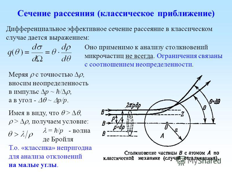 Сечение рассеяния (классическое приближение) Дифференциальное эффективное сечение рассеяние в классическом случае дается выражением: Оно применимо к анализу столкновений микрочастиц не всегда. Ограничения связаны с соотношением неопределенности. Меря