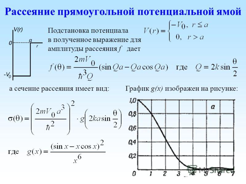 Рассеяние прямоугольной потенциальной ямой Подстановка потенциала в полученное выражение для амплитуды рассеяния f дает а сечение рассеяния имеет вид:График g(x) изображен на рисунке: