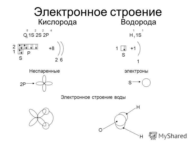 электронная схема водородного генератора