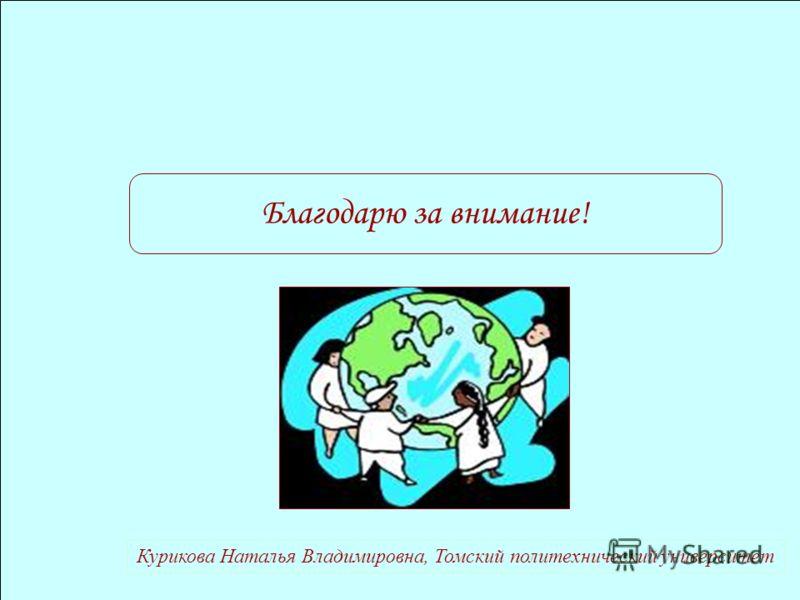 Благодарю за внимание! Курикова Наталья Владимировна, Томский политехнический университет