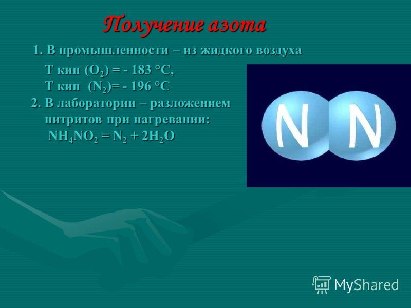 Получение азота Т кип (О 2 ) = - 183 °C, Т кип (О 2 ) = - 183 °C, Т кип (N 2 )= - 196 °C Т кип (N 2 )= - 196 °C 2. В лаборатории – разложением нитритов при нагревании: нитритов при нагревании: NH 4 NO 2 = N 2 + 2H 2 O NH 4 NO 2 = N 2 + 2H 2 O 1. В пр