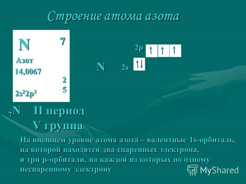 Строение атома азота N Азот 14,0067 25 7 2s 2 2p 3 N 7 N II период V группа V группа 2s2s2s2s 2p На внешнем уровне атома азота – валентные 1s-орбиталь, на которой находятся два спаренных электрона, и три p-орбитали, на каждой из которых по одному нес