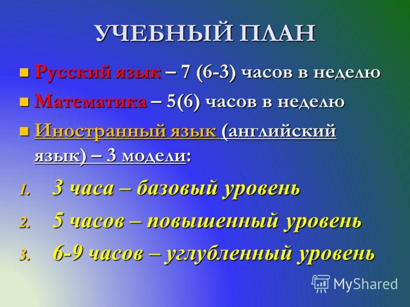 УЧЕБНЫЙ ПЛАН Русский язык – 7 (6-3) часов в неделю Русский язык – 7 (6-3) часов в неделю Математика – 5(6) часов в неделю Математика – 5(6) часов в неделю Иностранный язык (английский язык) – 3 модели: Иностранный язык (английский язык) – 3 модели: 1