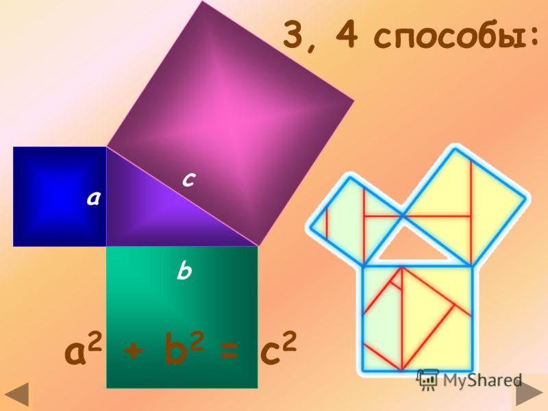 2 способ: С другой стороны: c 2 – это площадь квадрата со строной равной c a 2 - это площадь квадрата со строной равной a b 2 - это площадь квадрата со строной равной b Чтобы доказать, что c 2 = a 2 + b 2 надо доказать, что площадь квадрата со сторон