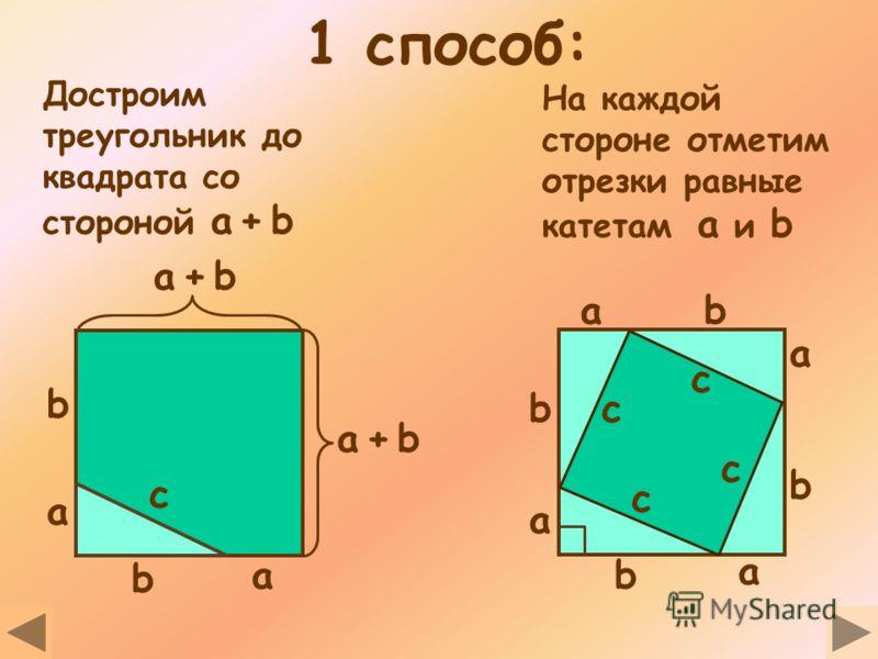 c2 c2 = a2 a2 + b2b2 В прямоугольном треугольнике квадрат гипотенузы равен сумме квадратов катетов Доказательство: 1 способ 2 способ1 способ 2 способ a c b 3, 4 способы 5, 6 способы