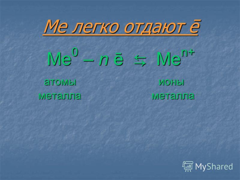 Ме легко отдают ē Ме 0 – n ē Me n+ атомы ионы атомы ионы металла металла металла металла