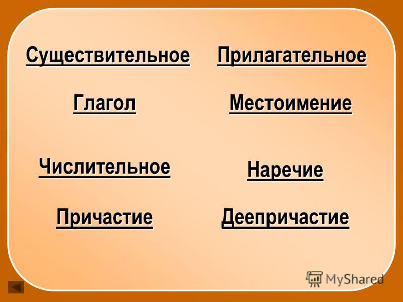 Существительное Прилагательное Глагол Местоимение Причастие Числительное Наречие Деепричастие