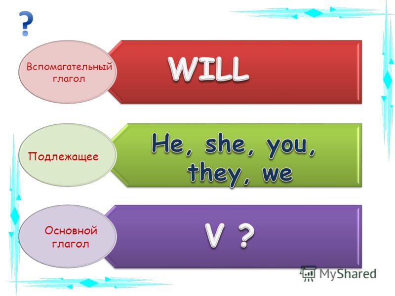 Вспомагательный глагол Подлежащее Основной глагол