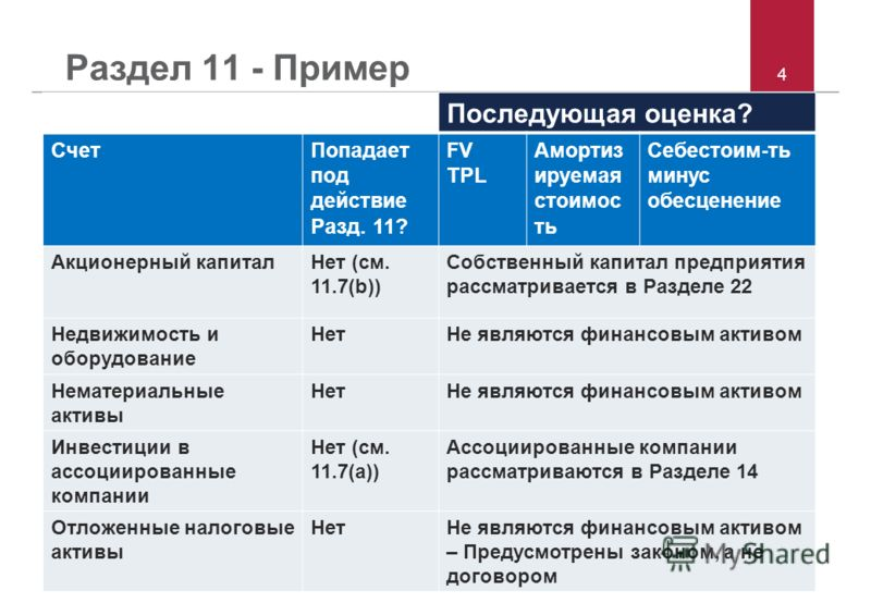 4 Раздел 11 - Пример Последующая оценка? СчетПопадает под действие Разд. 11? FV TPL Амортиз ируемая стоимос ть Себестоим-ть минус обесценение Акционерный капиталНет (см. 11.7(b)) Собственный капитал предприятия рассматривается в Разделе 22 Недвижимос