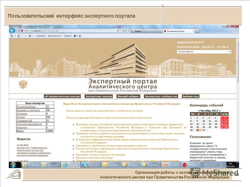 14 Пользовательский интерфейс экспертного портала Организация работы с экспертным сообществом Аналитического центра при Правительстве Российской Федерации