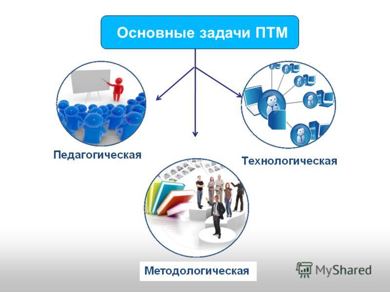 Основные задачи ПТМ