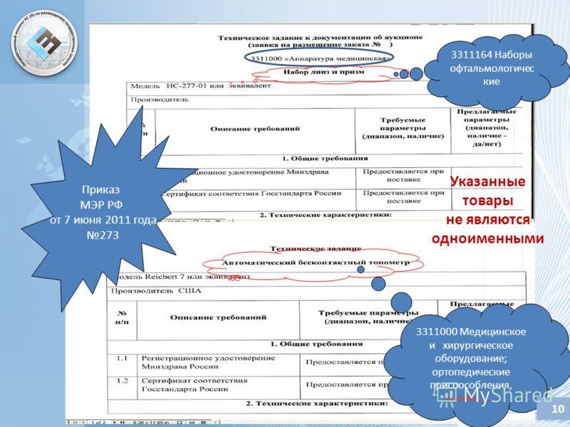 Приказ МЭР РФ от 7 июня 2011 года 273 3311164 Наборы офтальмологичес кие 3311000 Медицинское и хирургическое оборудование; ортопедические приспособления, кроме…….. 10 Указанные товары не являются одноименными