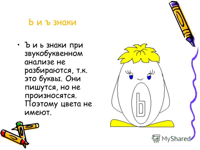 Ь и ъ знаки Ъ и ь знаки при звукобуквенном анализе не разбираются, т.к. это буквы. Они пишутся, но не произносятся. Поэтому цвета не имеют.