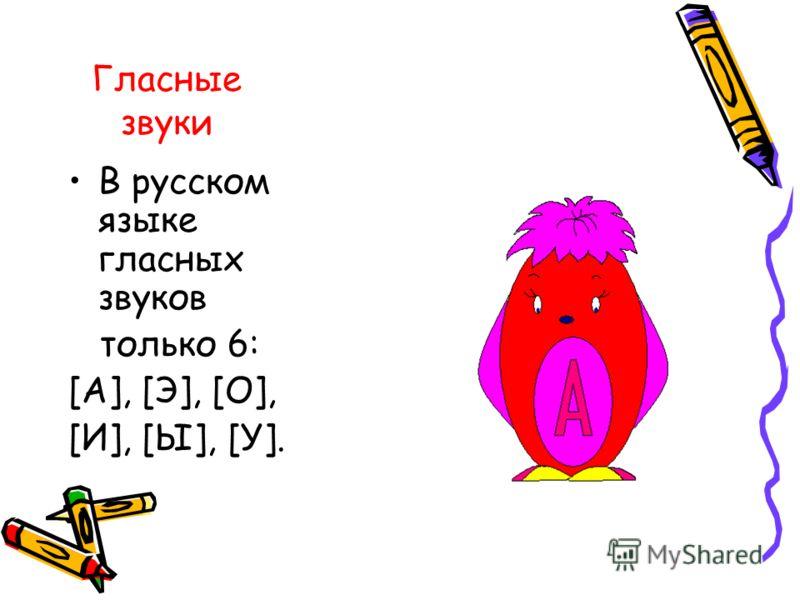 Гласные звуки В русском языке гласных звуков только 6: [А], [Э], [О], [И], [Ы], [У].