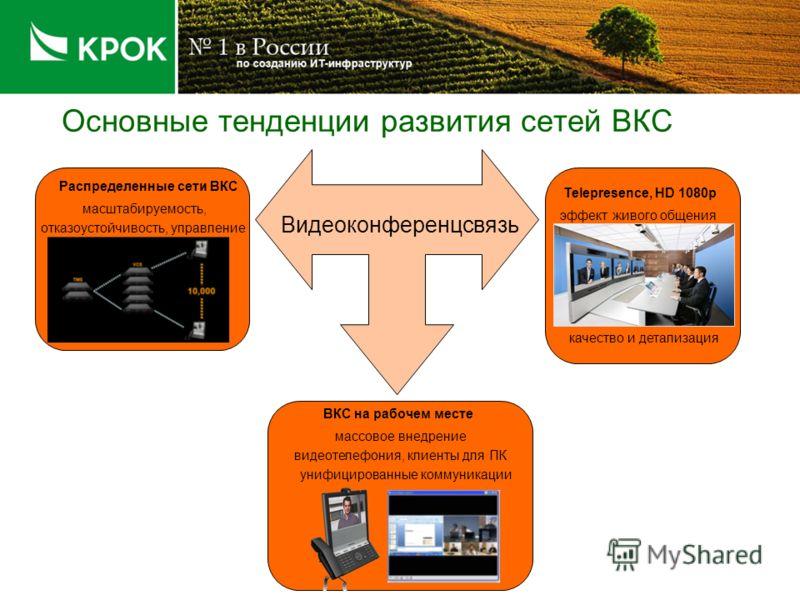 Основные тенденции развития сетей ВКС Видеоконференцсвязь Распределенные сети ВКС масштабируемость, отказоустойчивость, управление Telepresence, HD 1080p эффект живого общения ВКС на рабочем месте массовое внедрение видеотелефония, клиенты для ПК уни