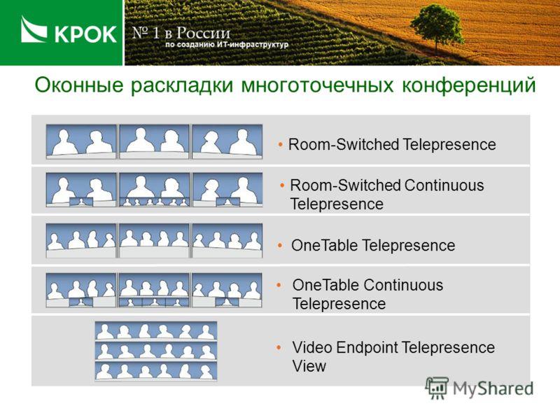 Оконные раскладки многоточечных конференций Но Room-Switched Continuous Telepresence OneTable Telepresence Video Endpoint Telepresence View OneTable Continuous Telepresence Room-Switched Telepresence