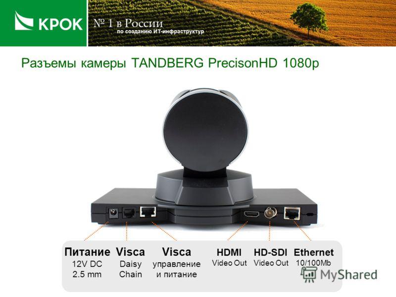 Разъемы камеры TANDBERG PrecisonHD 1080p Питание 12V DC 2.5 mm Visca Daisy Chain Visca управление и питание HDMI Video Out HD-SDI Video Out Ethernet 10/100Mb