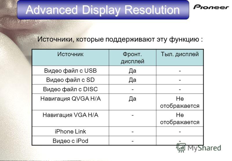 ИсточникФронт. дисплей Тыл. дисплей Видео файл с USBДа- Видео файл с SDДа- Видео файл с DISC-- Навигация QVGA H/AДаНе отображается Навигация VGA H/A-Не отображается iPhone Link-- Видео с iPod-- Источники, которые поддерживают эту функцию : Advanced D