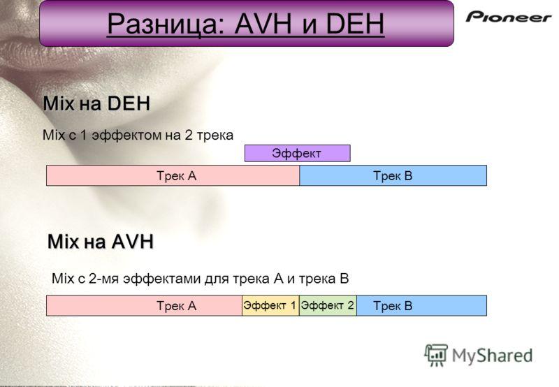 Трек AТрек B Эффект Mix на DEH Трек AТрек B Эффект 1 Mix на AVH Mix c 1 эффектом на 2 трека Mix с 2-мя эффектами для трека A и трека B Эффект 2 Разница: AVH и DEH