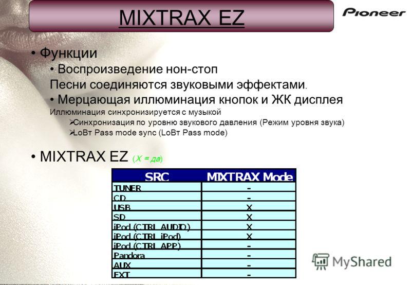 MIXTRAX EZ Функции Воспроизведение нон-стоп Песни соединяются звуковыми эффектами. Мерцающая иллюминация кнопок и ЖК дисплея Иллюминация синхронизируется с музыкой Синхронизация по уровню звукового давления (Режим уровня звука) LoВт Pass mode sync (L